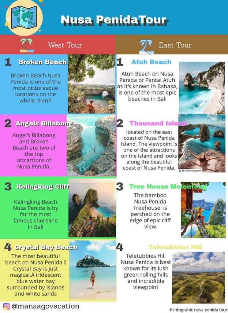 infographic nusa penida tour